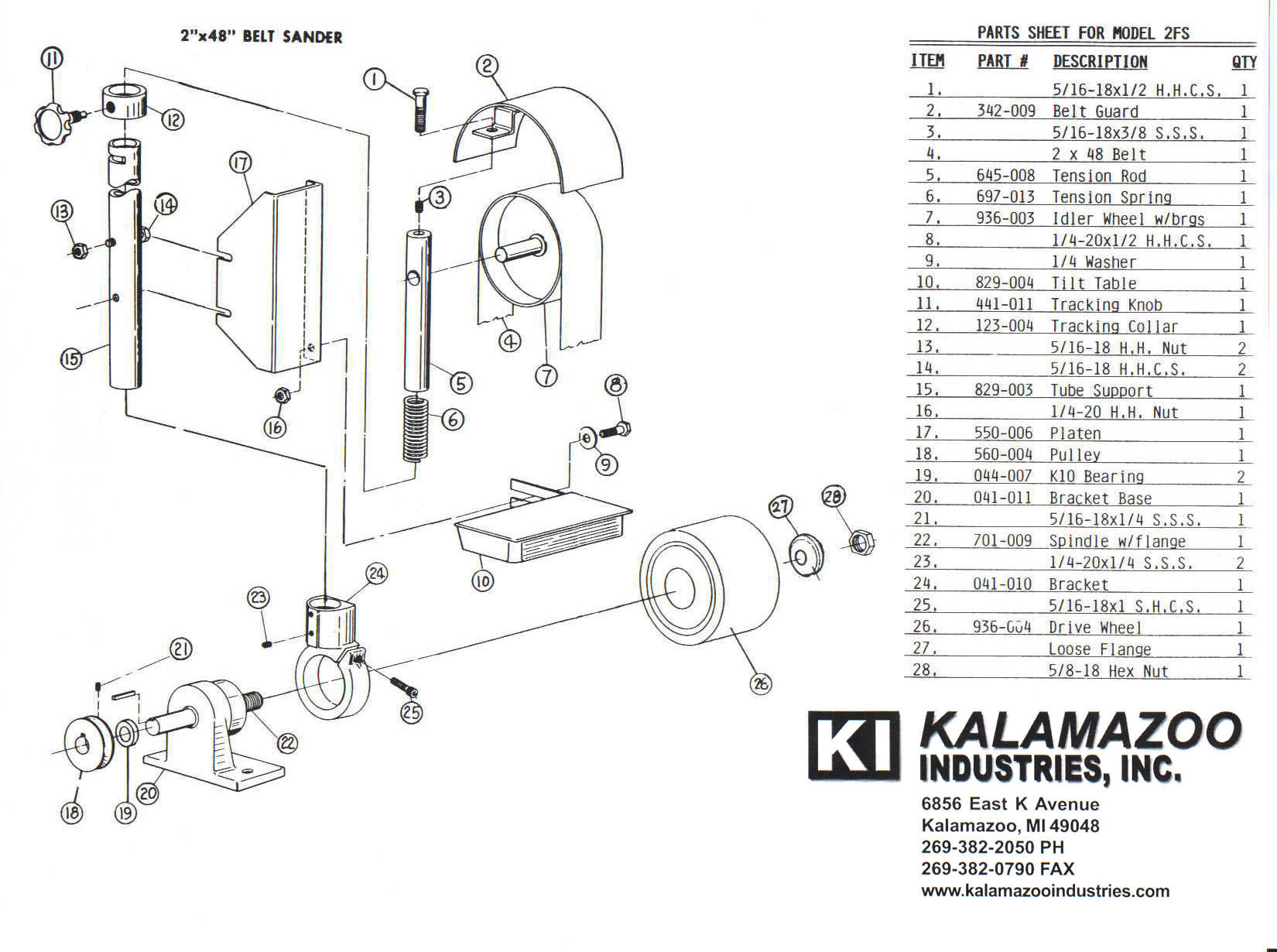 Kalamazoo Replacement Parts
