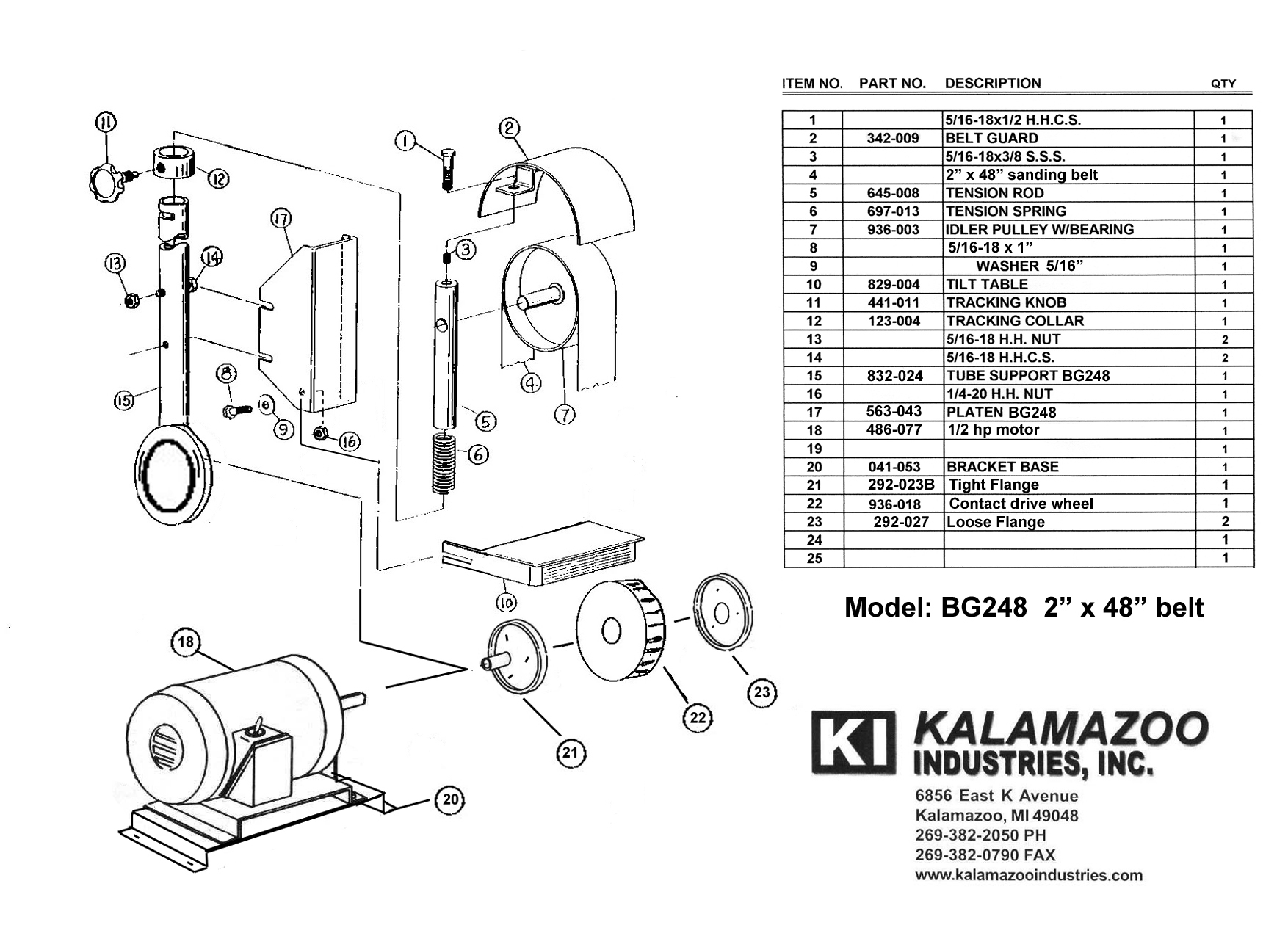BG248 replacement parts list